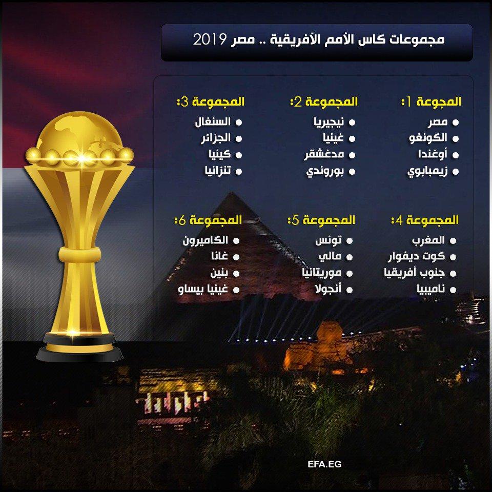 القرعة الكاملة لكأس أمم أفريقيا 2019..اعرف فرق مجموعة مصر